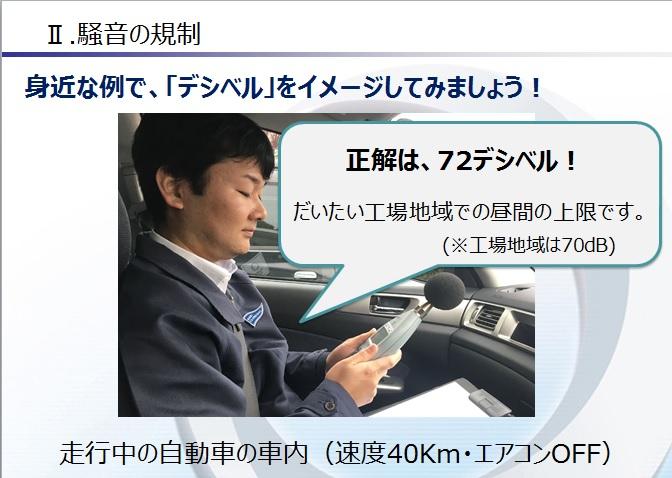 身近な音量の例として時速40kmで走行中の車内の騒音を測定