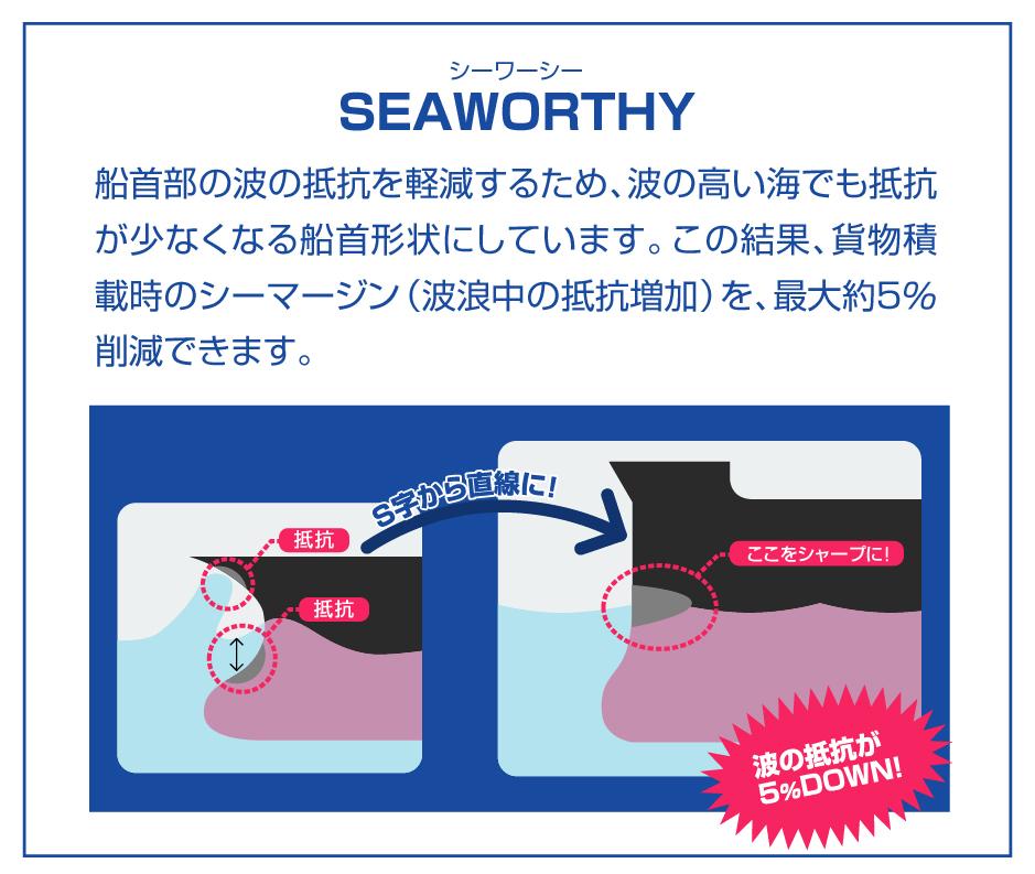 """波浪抵抗を削減する船首形状""""SEAWORTHY"""""""